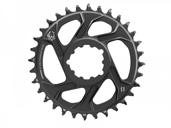 Sram 1x12-Speed Eagle Klinge