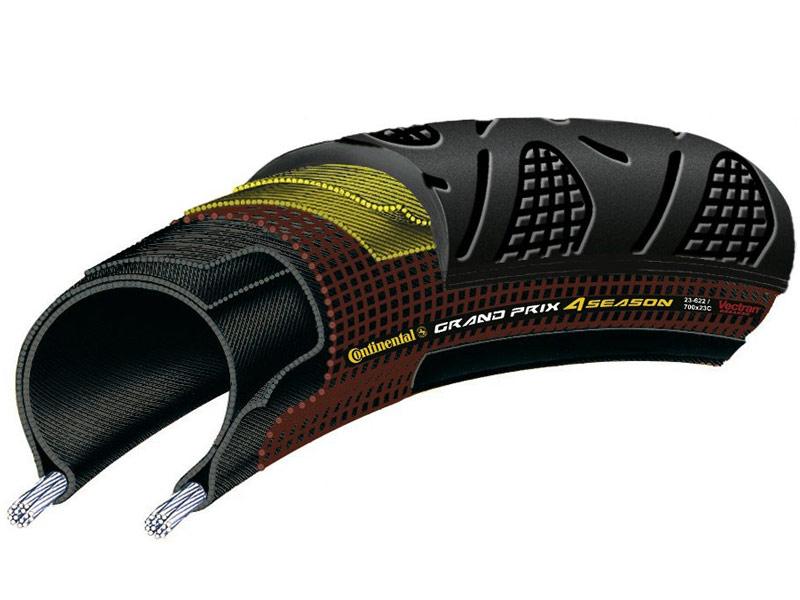 Continental - Grand Prix 4-season | tyres